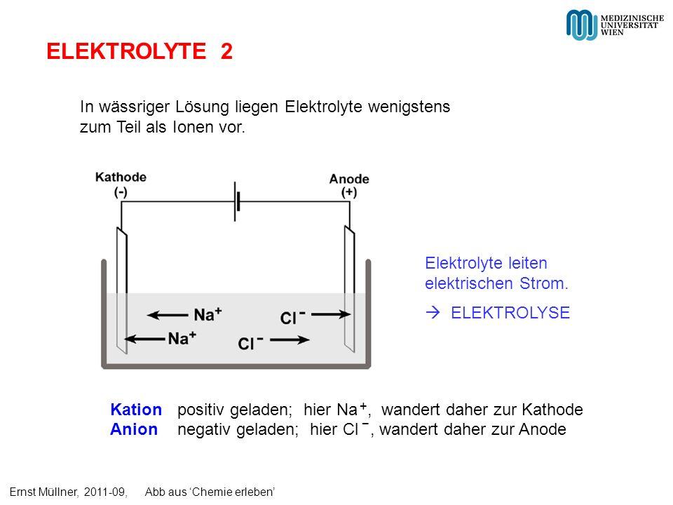 Elektrolyte leiten elektrischen Strom. ELEKTROLYSE In wässriger Lösung liegen Elektrolyte wenigstens zum Teil als Ionen vor. ELEKTROLYTE 2 Kationposit