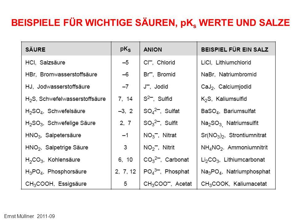 BEISPIELE FÜR WICHTIGE SÄUREN, pK s WERTE UND SALZE Ernst Müllner 2011-09