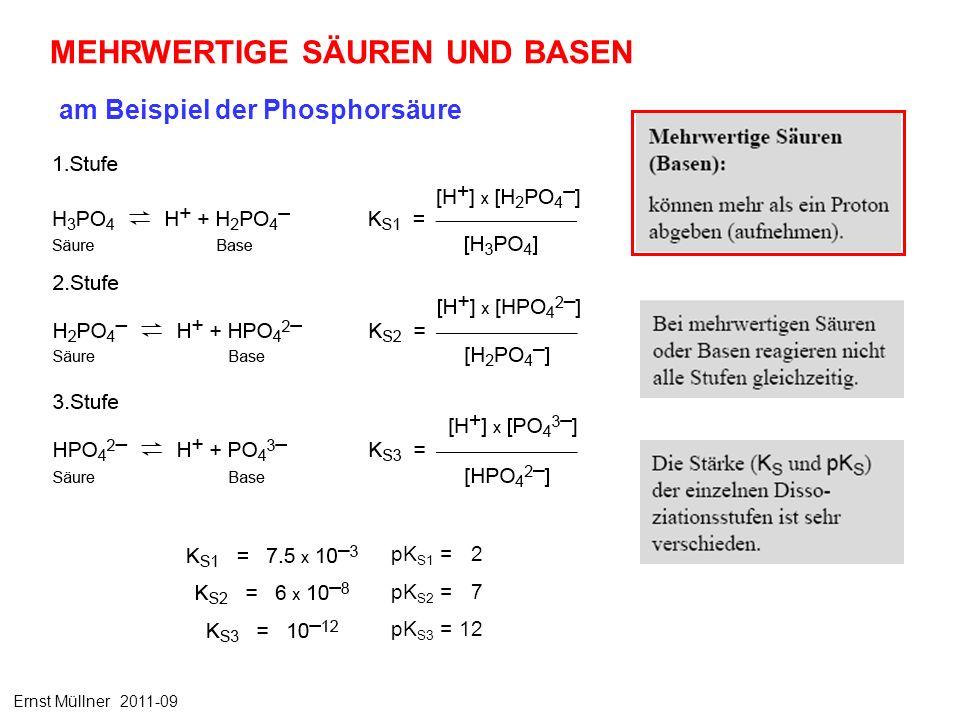 MEHRWERTIGE SÄUREN UND BASEN am Beispiel der Phosphorsäure pK S1 = 2 pK S2 = 7 pK S3 = 12 Ernst Müllner 2011-09