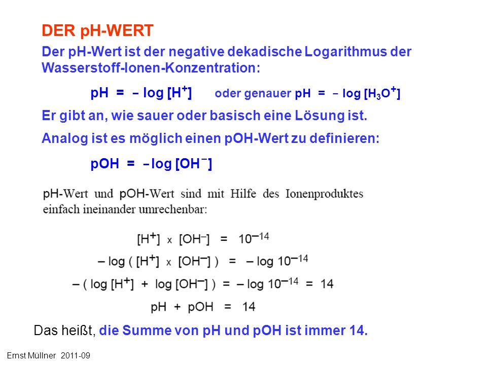 DER pH-WERT Das heißt, die Summe von pH und pOH ist immer 14. Ernst Müllner 2011-09 Der pH-Wert ist der negative dekadische Logarithmus der Wasserstof