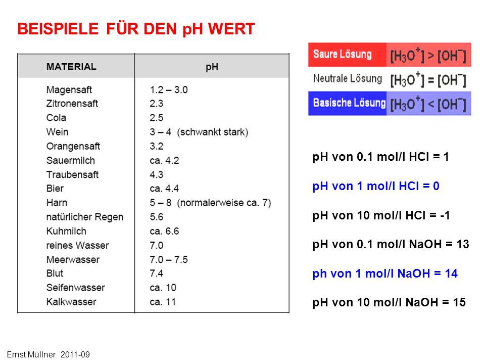BEISPIELE FÜR DEN pH WERT pH von 0.1 mol/l HCl ? pH von 1 mol/l HCl ? pH von 10 mol/l HCl ?! pH von 0.1 mol/l NaOH ? ph von 1 mol/l NaOH ? pH von 10 m