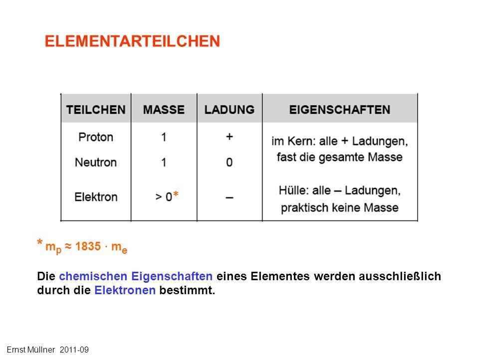 ELEMENTARTEILCHEN Ernst Müllner 2011-09 * m p 1835. m e Die chemischen Eigenschaften eines Elementes werden ausschließlich durch die Elektronen bestim