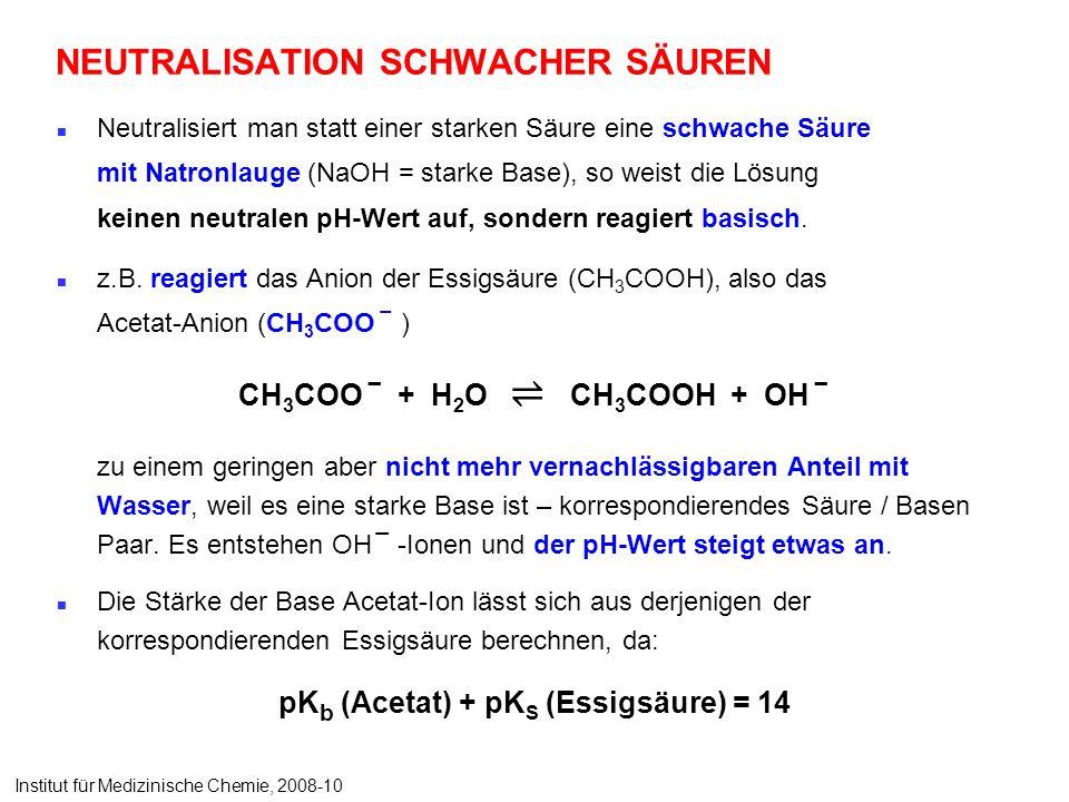 NEUTRALISATION SCHWACHER SÄUREN Neutralisiert man statt einer starken Säure eine schwache Säure mit Natronlauge (NaOH = starke Base), so weist die Lösung keinen neutralen pH-Wert auf, sondern reagiert basisch.
