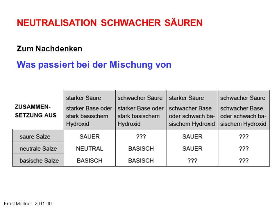 NEUTRALISATION SCHWACHER SÄUREN Zum Nachdenken Was passiert bei der Mischung von Ernst Müllner 2011-09