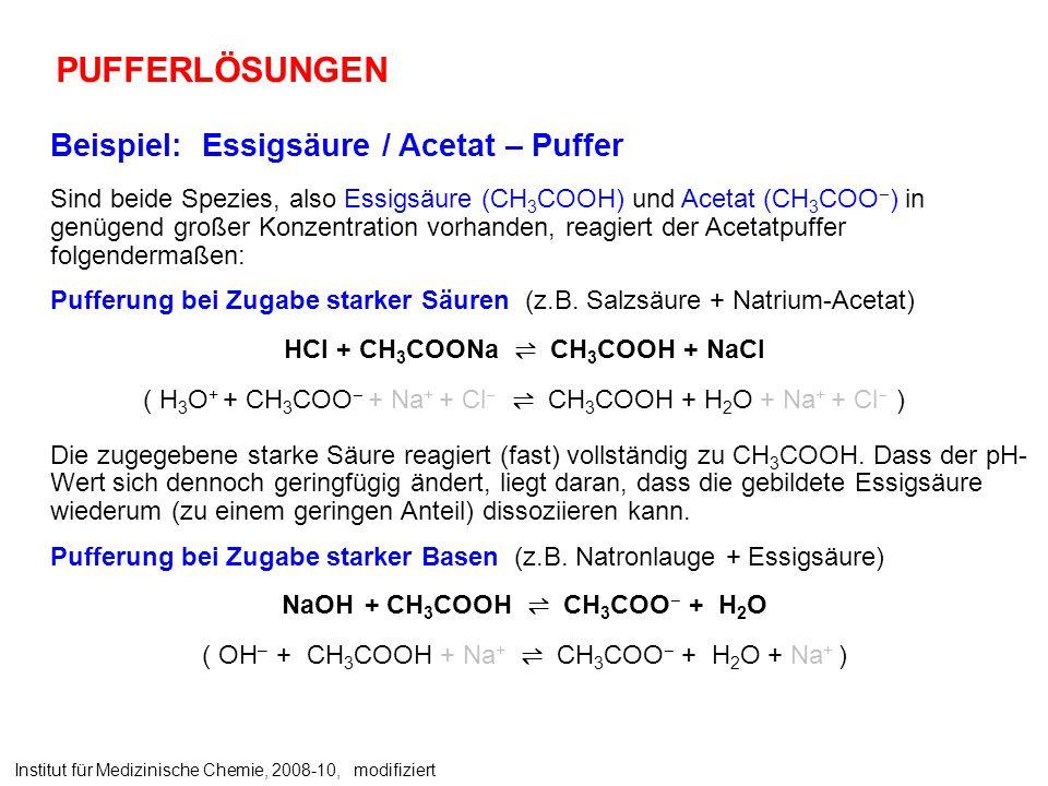 PUFFERLÖSUNGEN Institut für Medizinische Chemie, 2008-10, modifiziert Beispiel: Essigsäure / Acetat – Puffer Sind beide Spezies, also Essigsäure (CH 3 COOH) und Acetat (CH 3 COO – ) in genügend großer Konzentration vorhanden, reagiert der Acetatpuffer folgendermaßen: Pufferung bei Zugabe starker Säuren (z.B.
