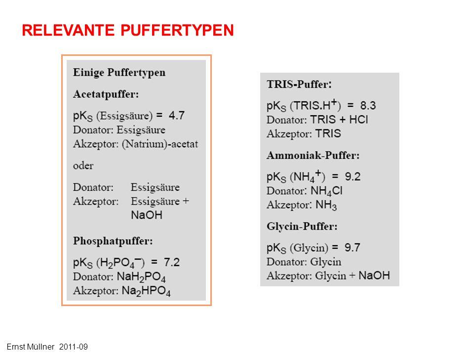 RELEVANTE PUFFERTYPEN Ernst Müllner 2011-09