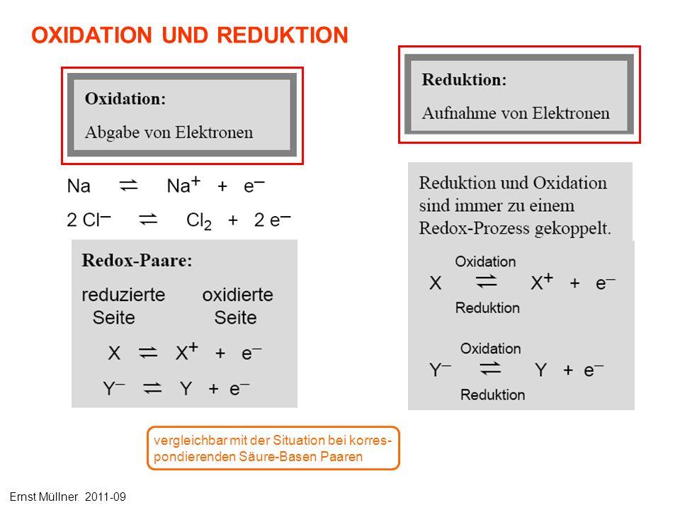 OXIDATION UND REDUKTION vergleichbar mit der Situation bei korres- pondierenden Säure-Basen Paaren Ernst Müllner 2011-09