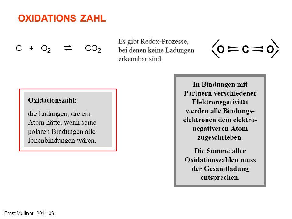 OXIDATIONS ZAHL Ernst Müllner 2011-09