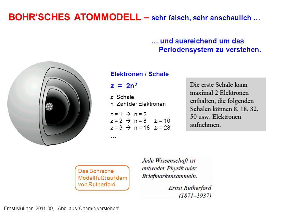 BOHRSCHES ATOMMODELL – sehr falsch, sehr anschaulich … … und ausreichend um das Periodensystem zu verstehen. Das Bohrsche Modell fußt auf dem von Ruth