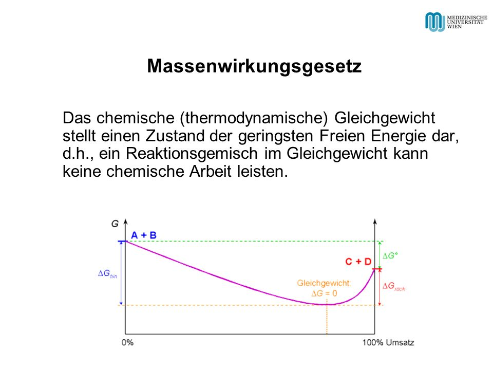 Massenwirkungsgesetz Das chemische (thermodynamische) Gleichgewicht stellt einen Zustand der geringsten Freien Energie dar, d.h., ein Reaktionsgemisch im Gleichgewicht kann keine chemische Arbeit leisten.