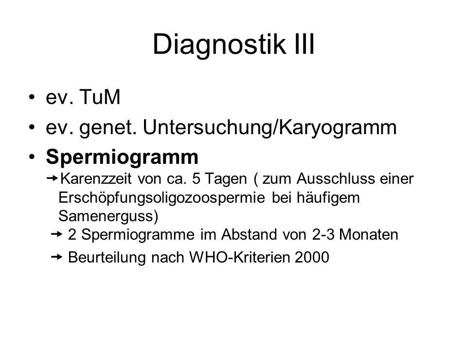 Diagnostik III ev. TuM ev. genet. Untersuchung/Karyogramm Spermiogramm Karenzzeit von ca. 5 Tagen ( zum Ausschluss einer Erschöpfungsoligozoospermie b