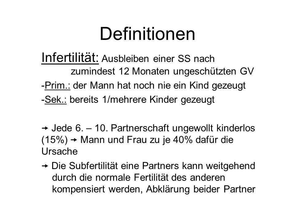 Definitionen Infertilität: Ausbleiben einer SS nach zumindest 12 Monaten ungeschützten GV -Prim.: der Mann hat noch nie ein Kind gezeugt -Sek.: bereit