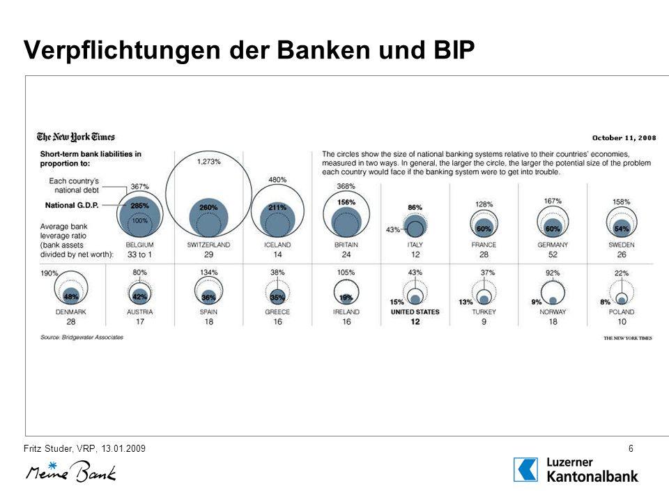 Fritz Studer, VRP, 13.01.20096 Verpflichtungen der Banken und BIP