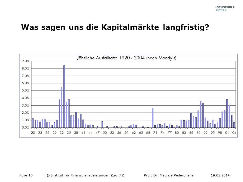 Was sagen uns die Kapitalmärkte langfristig? Folie 10© Institut für Finanzdienstleistungen Zug IFZProf. Dr. Maurice Pedergnana19.05.2014