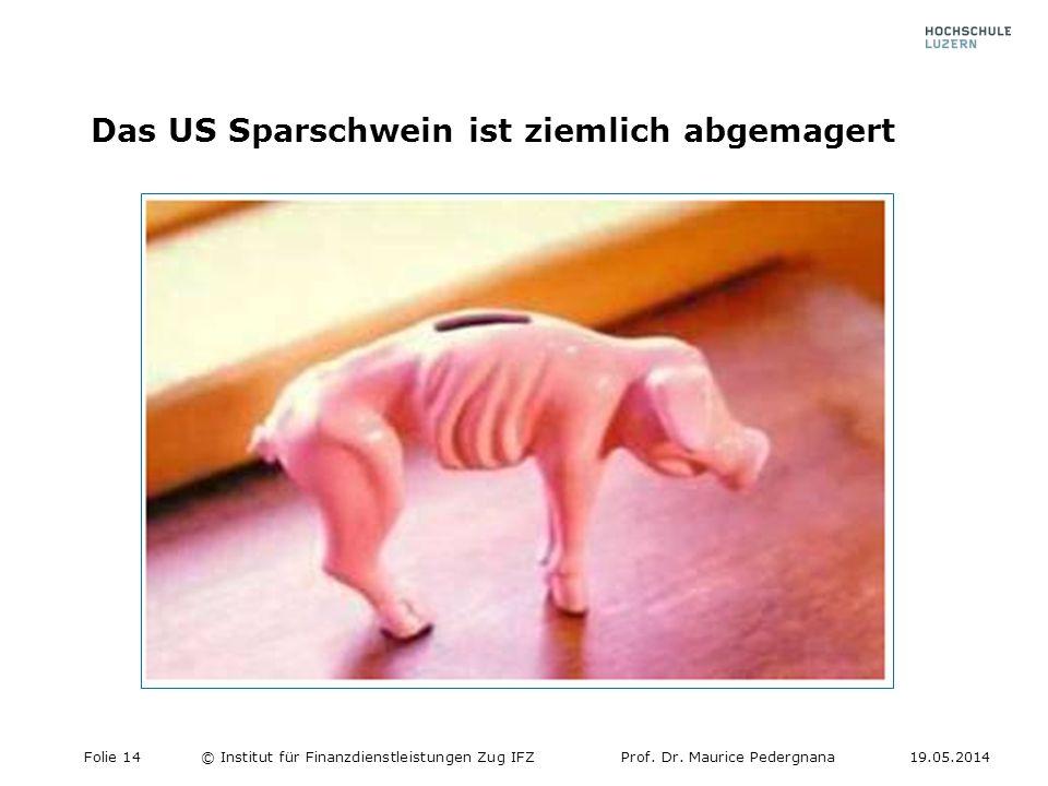 Das US Sparschwein ist ziemlich abgemagert Folie 14© Institut für Finanzdienstleistungen Zug IFZProf. Dr. Maurice Pedergnana19.05.2014