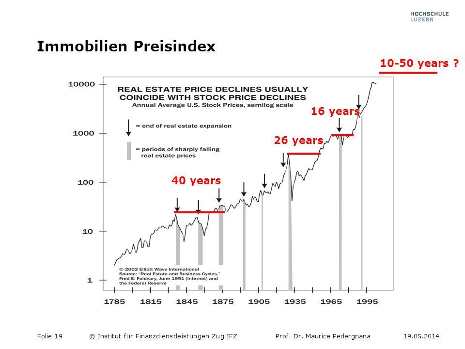 Immobilien Preisindex 40 years 26 years 16 years 10-50 years ? Folie 19© Institut für Finanzdienstleistungen Zug IFZProf. Dr. Maurice Pedergnana19.05.