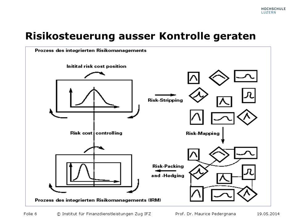 Risikosteuerung ausser Kontrolle geraten Folie 6© Institut für Finanzdienstleistungen Zug IFZProf. Dr. Maurice Pedergnana19.05.2014