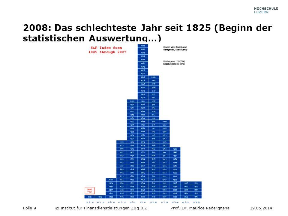 2008: Das schlechteste Jahr seit 1825 (Beginn der statistischen Auswertung…) Folie 9© Institut für Finanzdienstleistungen Zug IFZProf. Dr. Maurice Ped