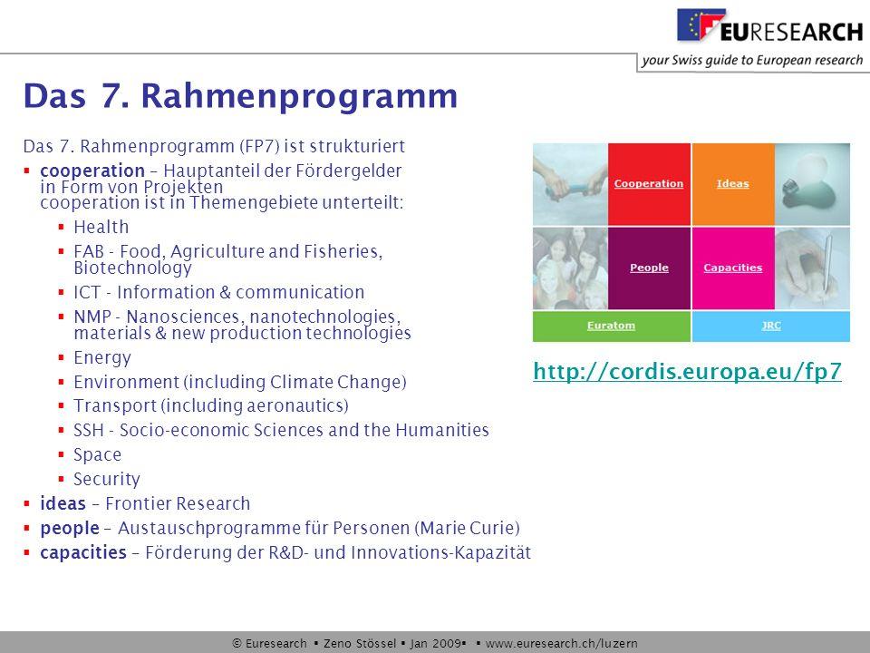 © Euresearch Zeno Stössel Jan 2009 www.euresearch.ch/luzern Das 7. Rahmenprogramm Das 7. Rahmenprogramm (FP7) ist strukturiert cooperation – Hauptante