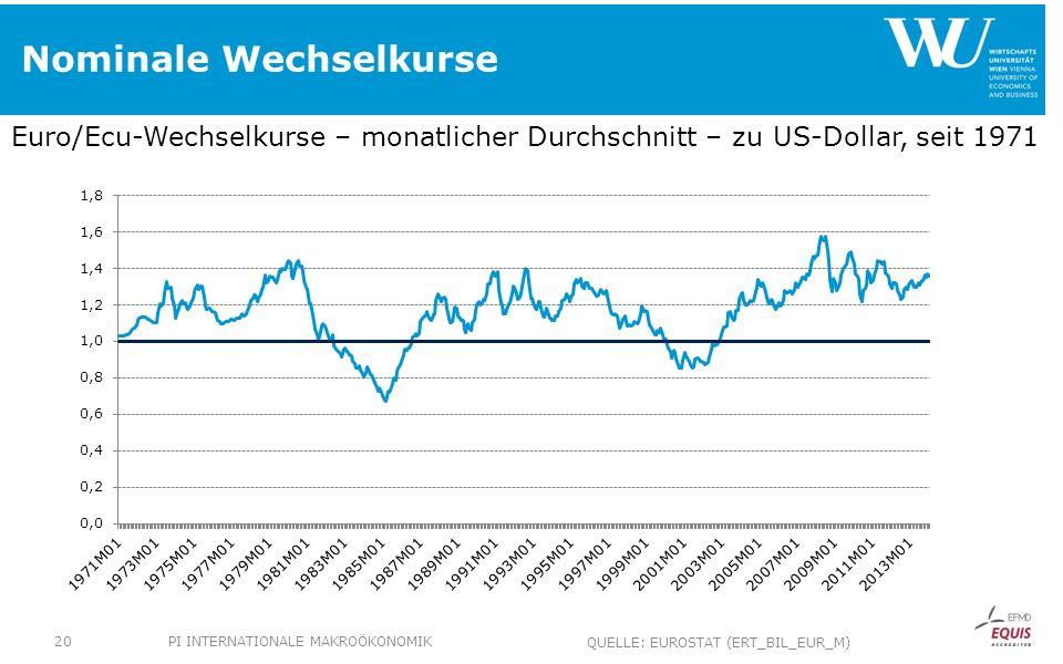 Nominale Wechselkurse Euro/Ecu-Wechselkurse – monatlicher Durchschnitt – zu US-Dollar, seit 1971 PI INTERNATIONALE MAKROÖKONOMIK20 QUELLE: EUROSTAT (E