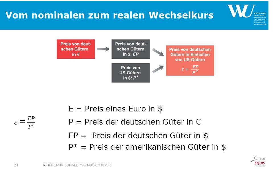 Vom nominalen zum realen Wechselkurs PI INTERNATIONALE MAKROÖKONOMIK21