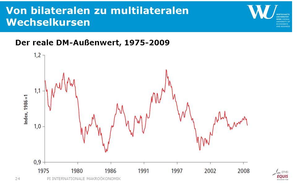 Von bilateralen zu multilateralen Wechselkursen Der reale DM-Außenwert, 1975-2009 PI INTERNATIONALE MAKROÖKONOMIK24