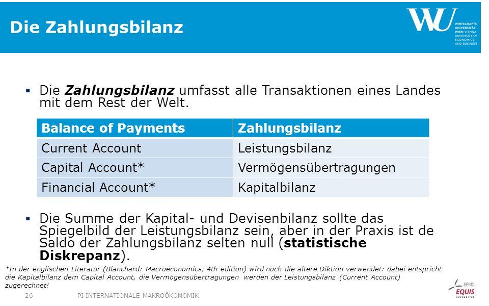 Die Zahlungsbilanz Die Zahlungsbilanz umfasst alle Transaktionen eines Landes mit dem Rest der Welt. Die Summe der Kapital- und Devisenbilanz sollte d
