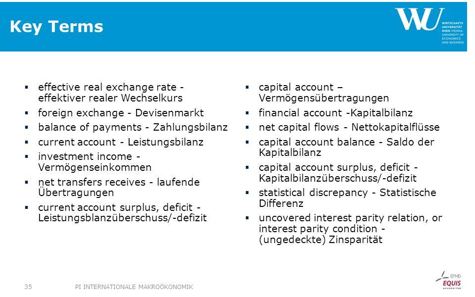 Key Terms effective real exchange rate - effektiver realer Wechselkurs foreign exchange - Devisenmarkt balance of payments - Zahlungsbilanz current ac