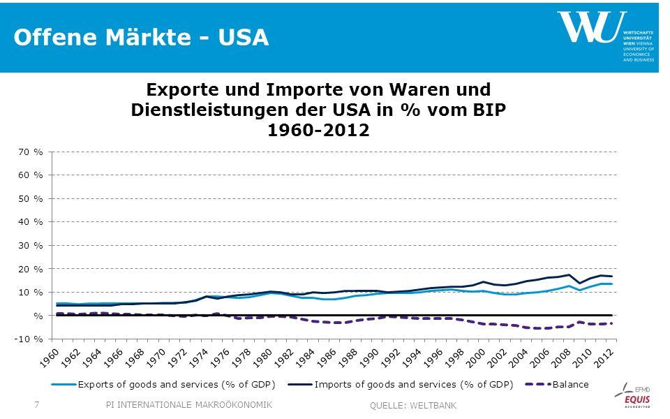 Offene Märkte - USA PI INTERNATIONALE MAKROÖKONOMIK7 QUELLE: WELTBANK