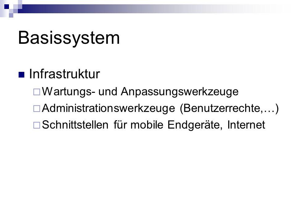 Basissystem Infrastruktur Wartungs- und Anpassungswerkzeuge Administrationswerkzeuge (Benutzerrechte,…) Schnittstellen für mobile Endgeräte, Internet