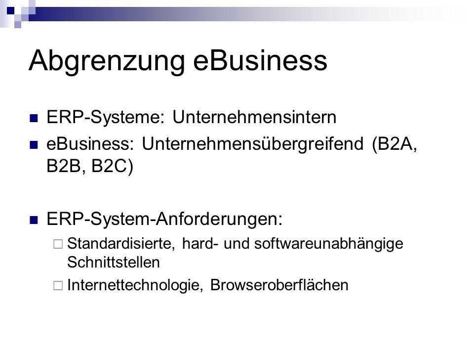 Abgrenzung eBusiness ERP-Systeme: Unternehmensintern eBusiness: Unternehmensübergreifend (B2A, B2B, B2C) ERP-System-Anforderungen: Standardisierte, hard- und softwareunabhängige Schnittstellen Internettechnologie, Browseroberflächen