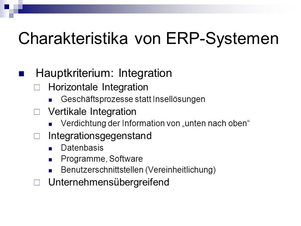 Charakteristika von ERP-Systemen Hauptkriterium: Integration Horizontale Integration Geschäftsprozesse statt Insellösungen Vertikale Integration Verdichtung der Information von unten nach oben Integrationsgegenstand Datenbasis Programme, Software Benutzerschnittstellen (Vereinheitlichung) Unternehmensübergreifend