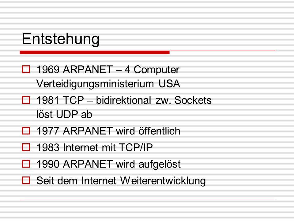 Entstehung 1969 ARPANET – 4 Computer Verteidigungsministerium USA 1981 TCP – bidirektional zw. Sockets löst UDP ab 1977 ARPANET wird öffentlich 1983 I