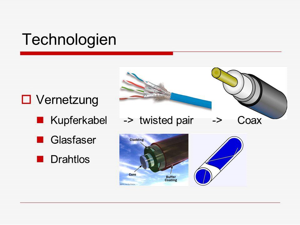 Technologien Vernetzung Kupferkabel -> twisted pair -> Coax Glasfaser Drahtlos