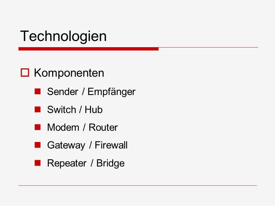 Technologien Komponenten Sender / Empfänger Switch / Hub Modem / Router Gateway / Firewall Repeater / Bridge