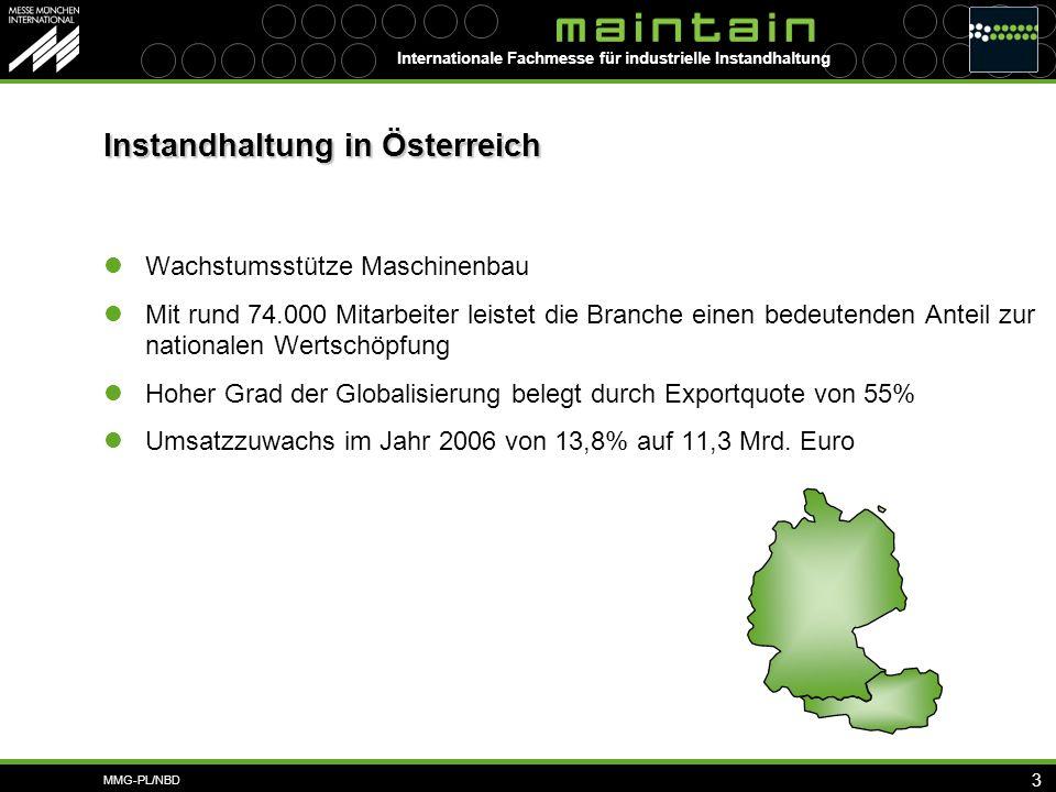 Internationale Fachmesse für industrielle Instandhaltung MMG-PL/NBD 3 Instandhaltung in Österreich Wachstumsstütze Maschinenbau Mit rund 74.000 Mitarbeiter leistet die Branche einen bedeutenden Anteil zur nationalen Wertschöpfung Hoher Grad der Globalisierung belegt durch Exportquote von 55% Umsatzzuwachs im Jahr 2006 von 13,8% auf 11,3 Mrd.