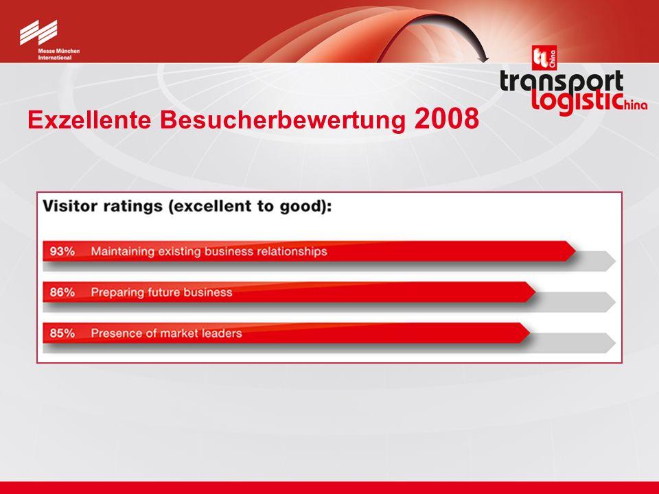 Exzellente Besucherbewertung 2008