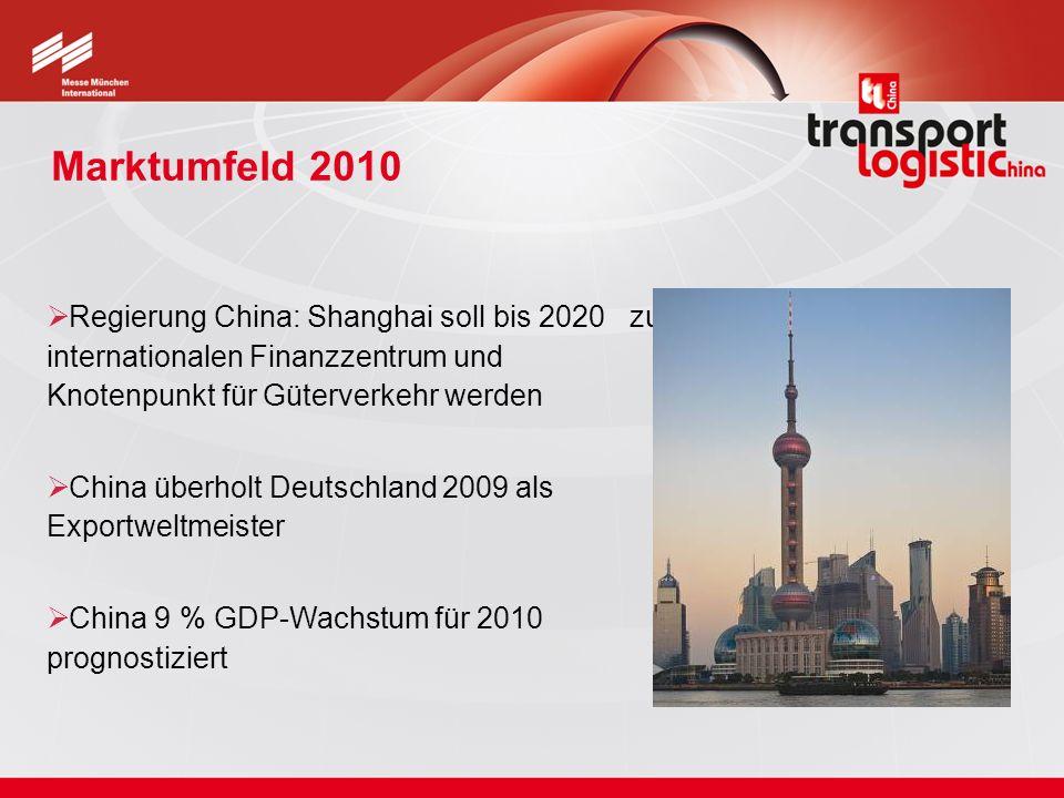 Marktumfeld 2010 Regierung China: Shanghai soll bis 2020 zum internationalen Finanzzentrum und Knotenpunkt für Güterverkehr werden China überholt Deut