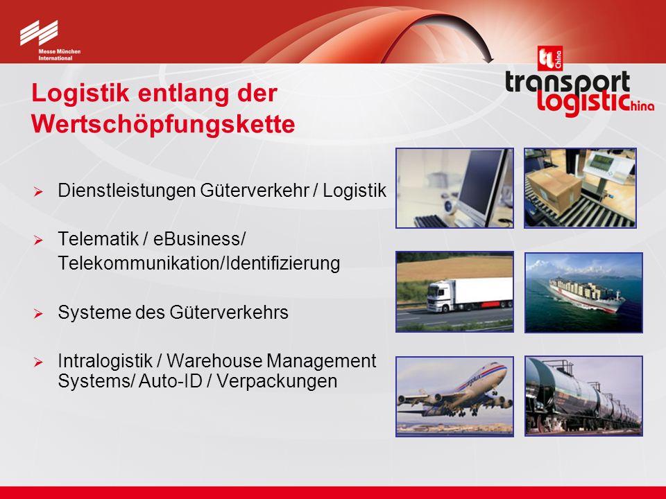 Logistik entlang der Wertschöpfungskette Dienstleistungen Güterverkehr / Logistik Telematik / eBusiness/ Telekommunikation/Identifizierung Systeme des