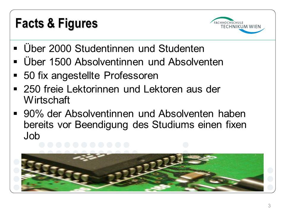 3 Facts & Figures Über 2000 Studentinnen und Studenten Über 1500 Absolventinnen und Absolventen 50 fix angestellte Professoren 250 freie Lektorinnen u