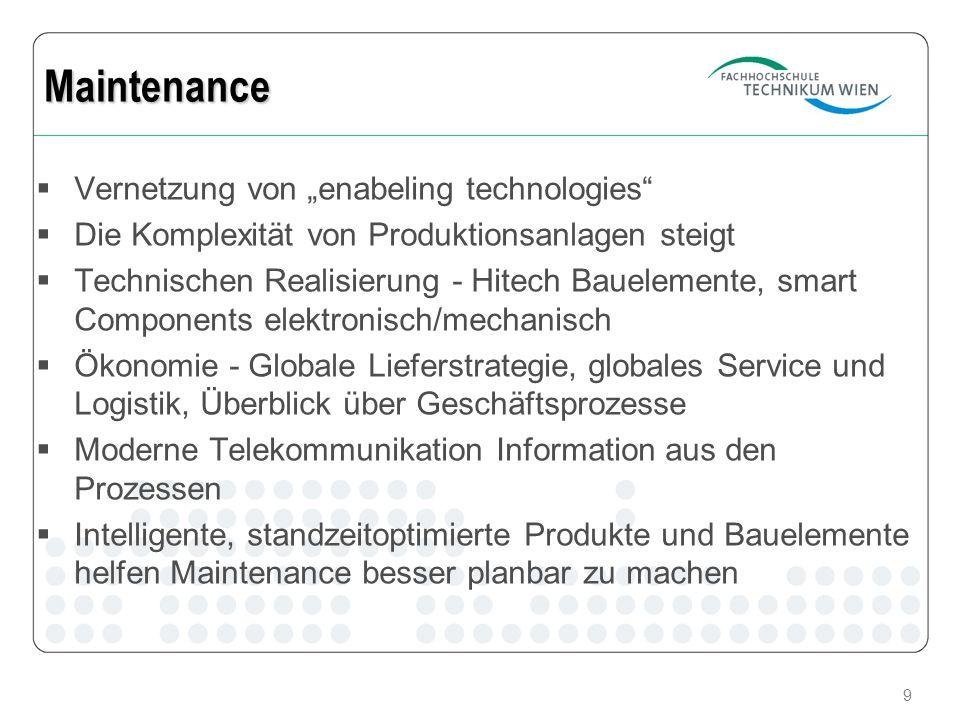 9 Vernetzung von enabeling technologies Die Komplexität von Produktionsanlagen steigt Technischen Realisierung - Hitech Bauelemente, smart Components