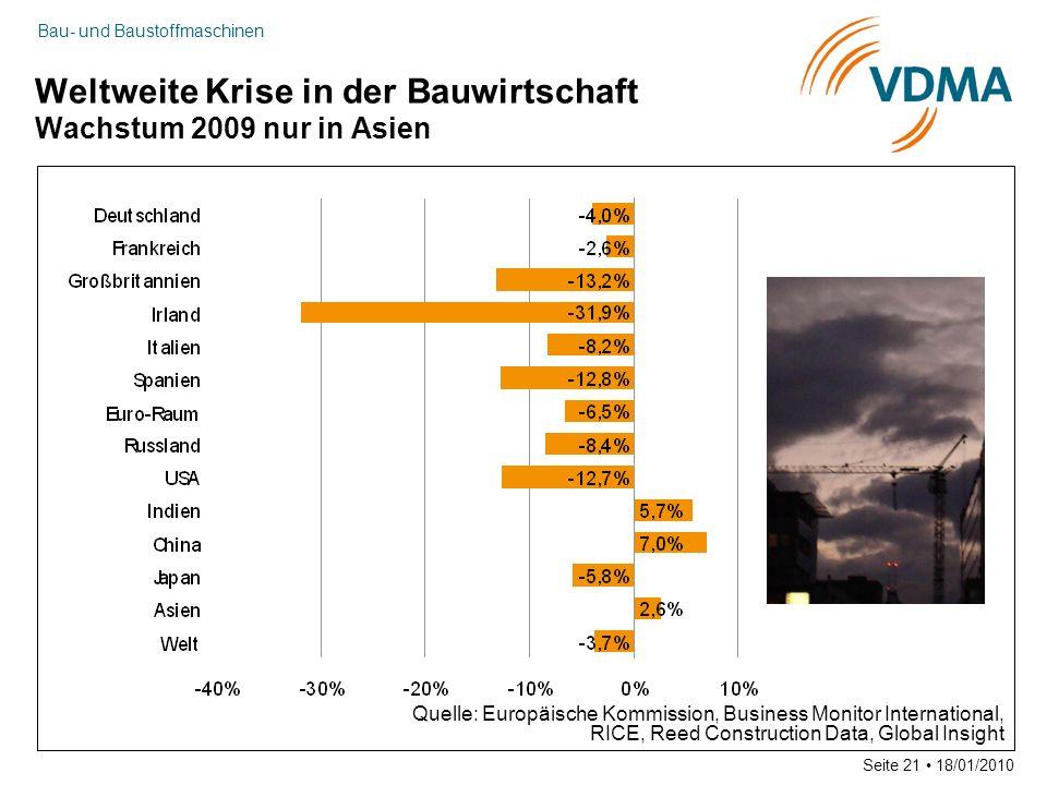 Bau- und Baustoffmaschinen Seite 21 18/01/2010 Weltweite Krise in der Bauwirtschaft Wachstum 2009 nur in Asien Quelle: Europäische Kommission, Busines