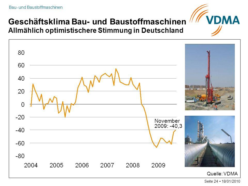 Bau- und Baustoffmaschinen Seite 24 18/01/2010 Geschäftsklima Bau- und Baustoffmaschinen Allmählich optimistischere Stimmung in Deutschland Quelle: VD