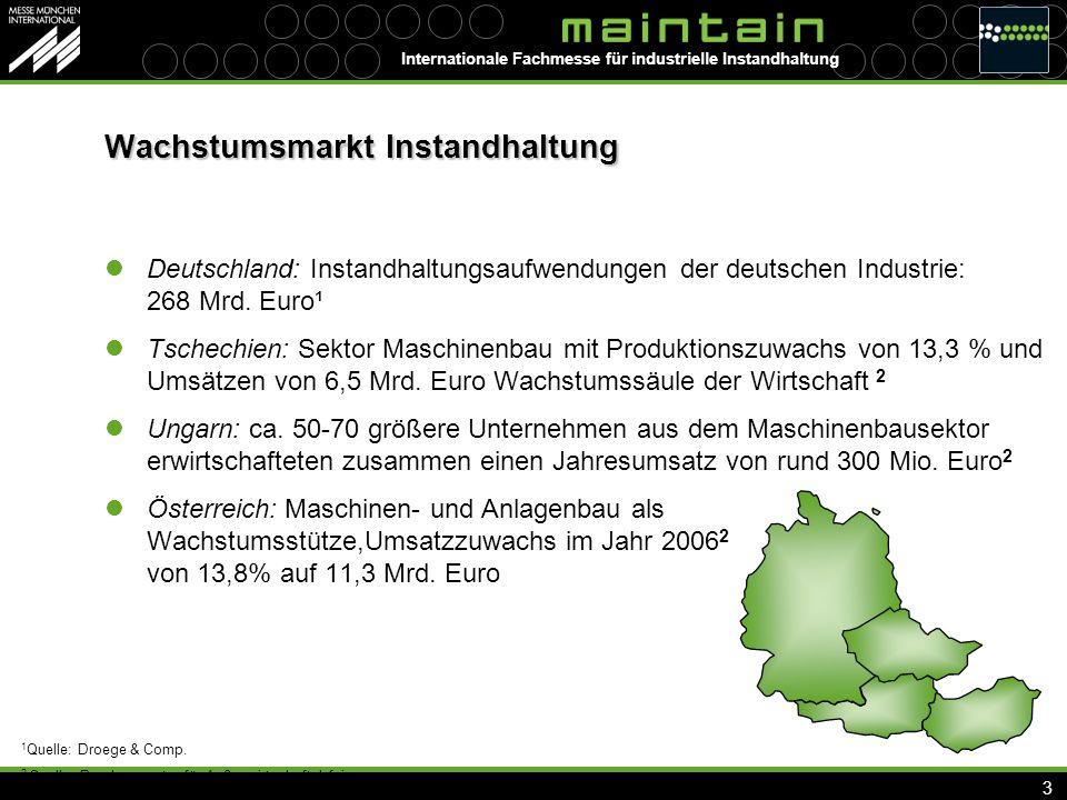 Internationale Fachmesse für industrielle Instandhaltung 3 Wachstumsmarkt Instandhaltung Deutschland: Instandhaltungsaufwendungen der deutschen Industrie: 268 Mrd.