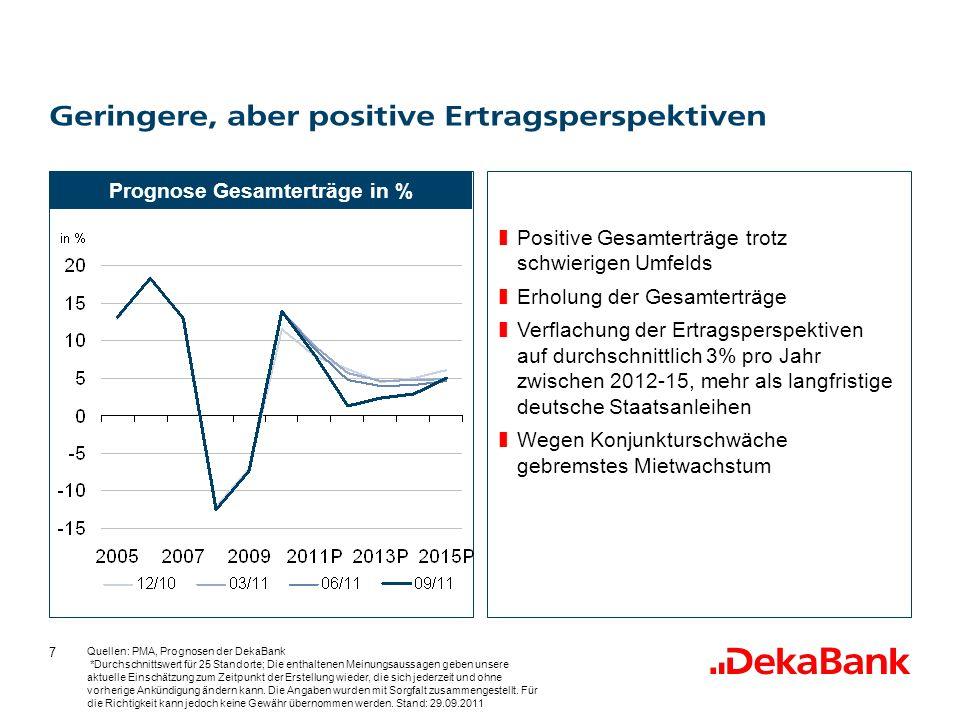 7 Geringere, aber positive Ertragsperspektiven Quellen: PMA, Prognosen der DekaBank *Durchschnittswert für 25 Standorte; Die enthaltenen Meinungsaussa
