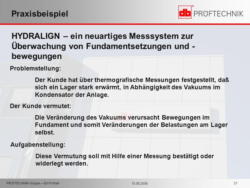 15.06.2009 PRÜFTECHNIK-Gruppe – Ein Portrait 21 Praxisbeispiel HYDRALIGN – ein neuartiges Messsystem zur Überwachung von Fundamentsetzungen und - bewe