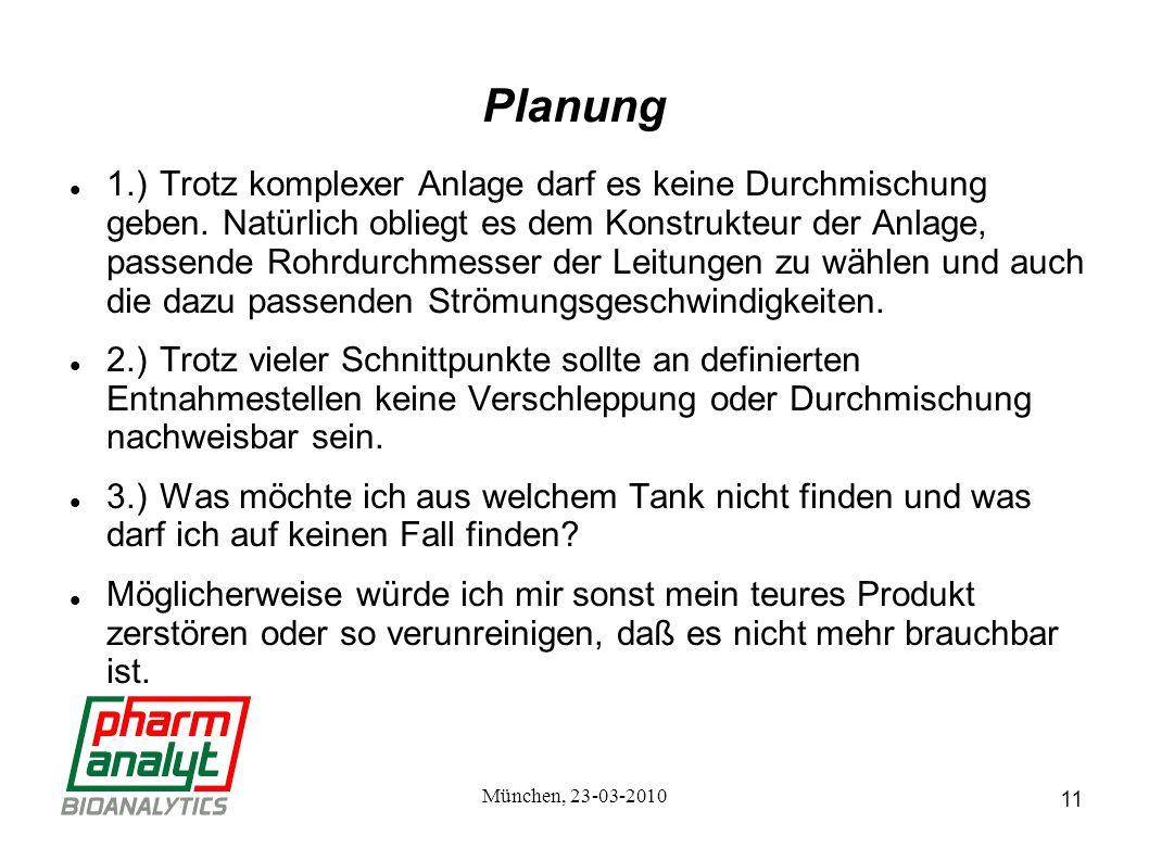 11 München, 23-03-2010 Planung 1.)Trotz komplexer Anlage darf es keine Durchmischung geben.