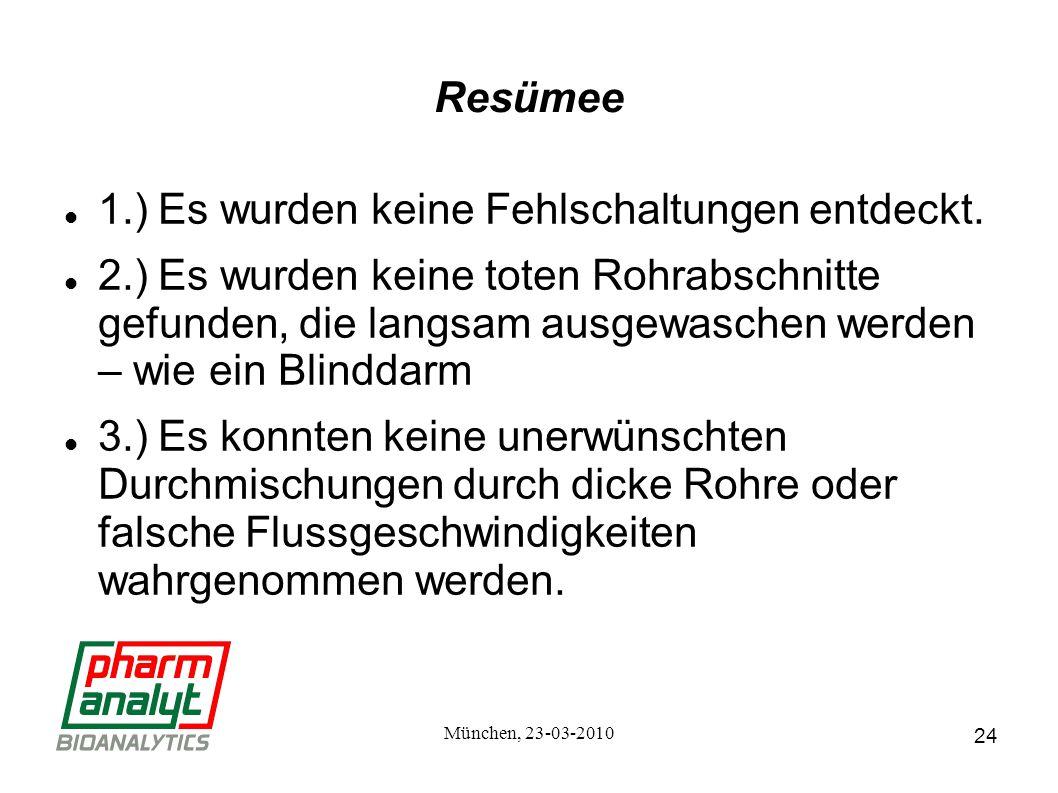 24 München, 23-03-2010 Resümee 1.) Es wurden keine Fehlschaltungen entdeckt.