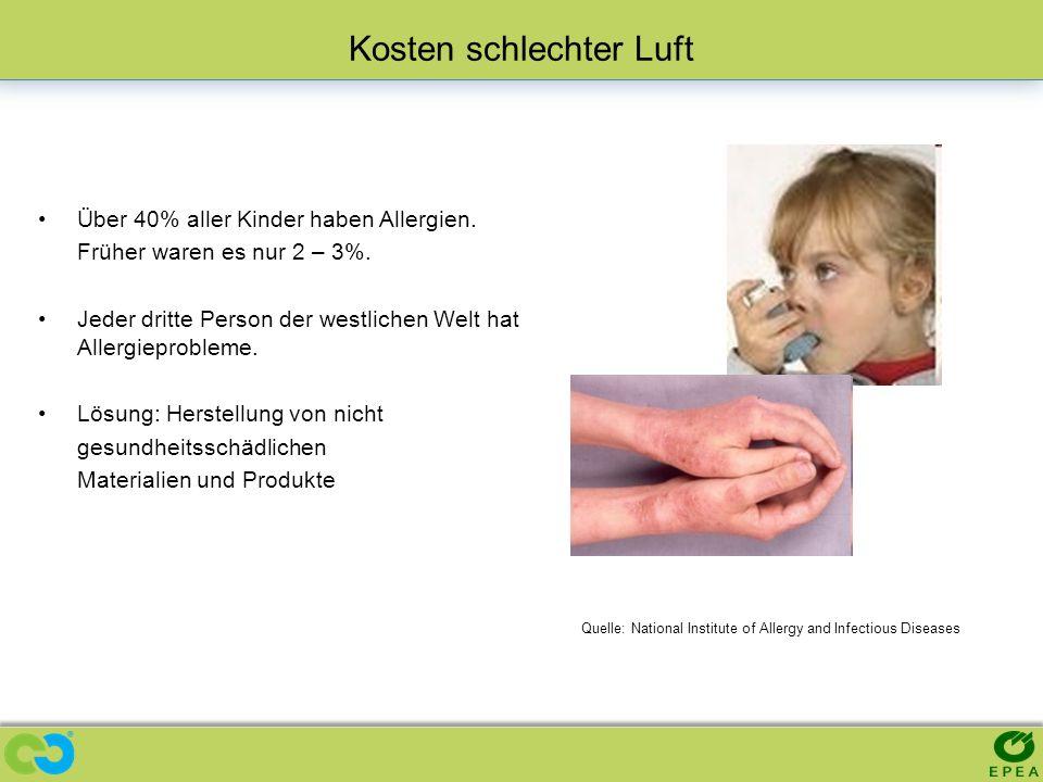 Kosten schlechter Luft Über 40% aller Kinder haben Allergien. Früher waren es nur 2 – 3%. Jeder dritte Person der westlichen Welt hat Allergieprobleme