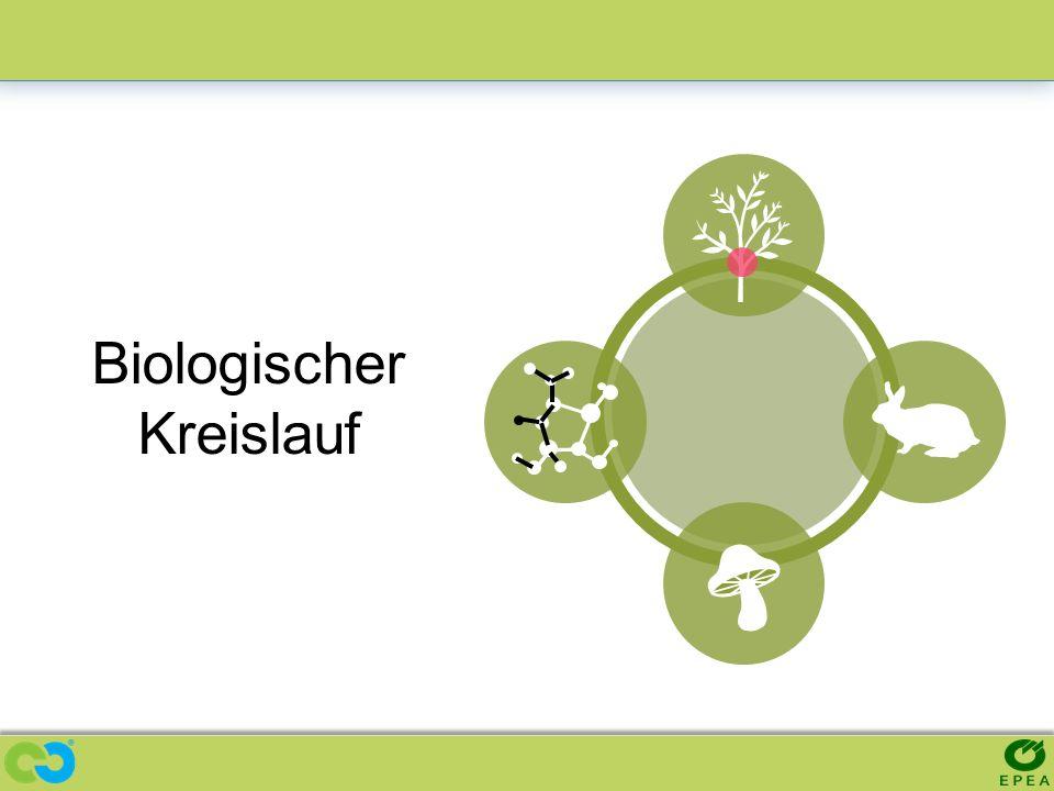 Biologischer Kreislauf